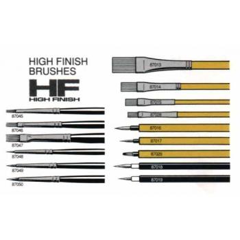Pointed Brush (Medium)