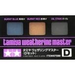 Decal Adhesive (Softener Type) Tamiya
